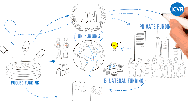cartoon_from_humanitarian_whiteboard