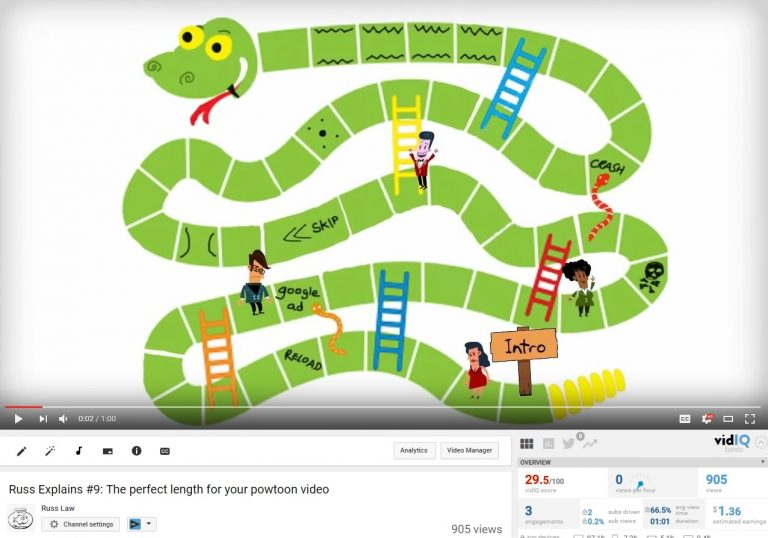 Tips for better Youtube explainer video rankings Whiteboard Animation