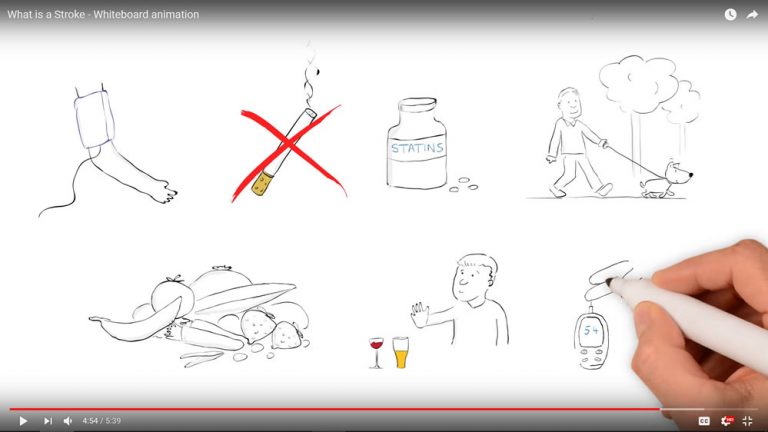 Medical Whiteboard Animations - the leaflet for the 21st century Whiteboard Animation