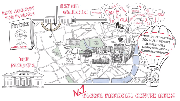 A fresh look at London through a cartoonists eyes Whiteboard Animation
